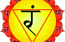 Manipura: The Power Center [3rd Chakra]