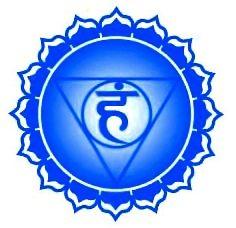 Image result for vishuddha chakra