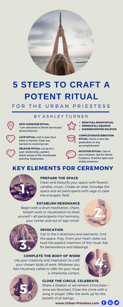 5 Keys to Create a Ritual