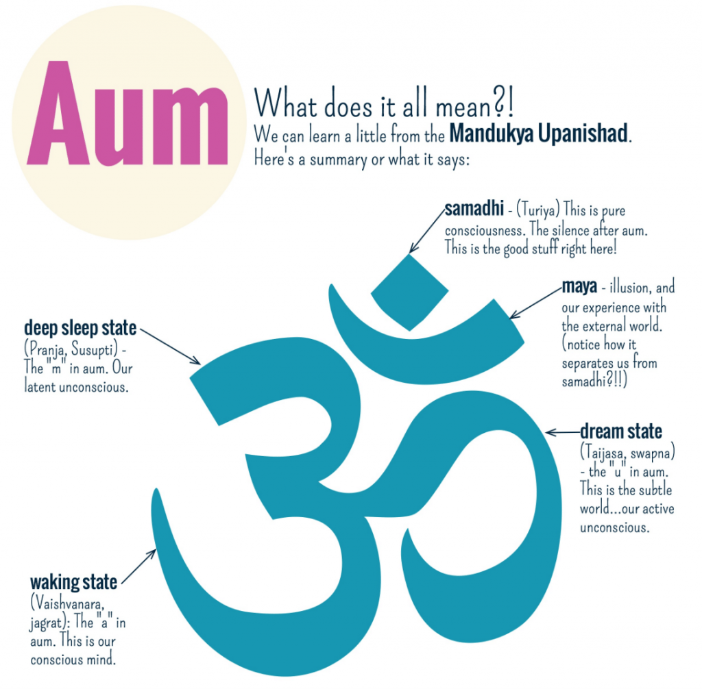 Deconstructing Aum Why We Chant What It Means Ashley Turner